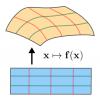 Mathematik für Elektrotechniker II